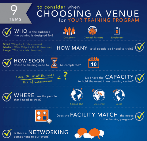 9 Things to Consider When Choosing a Venue for Your Training Program Infographic