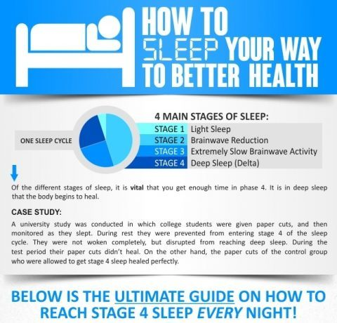 How to SLEEP Your Way to Better Health Infographic