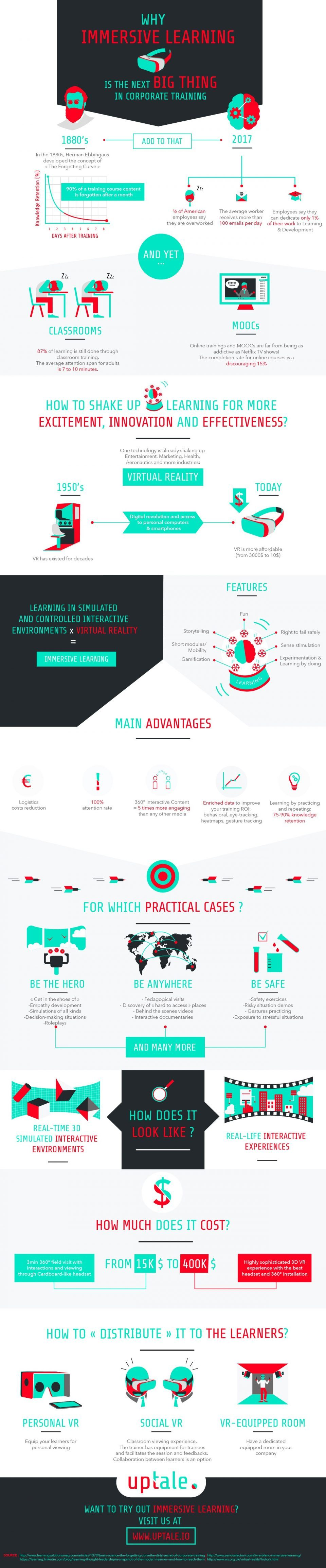 Why Immersive Learning is the Next Big Thing in Corporate Training Infographic