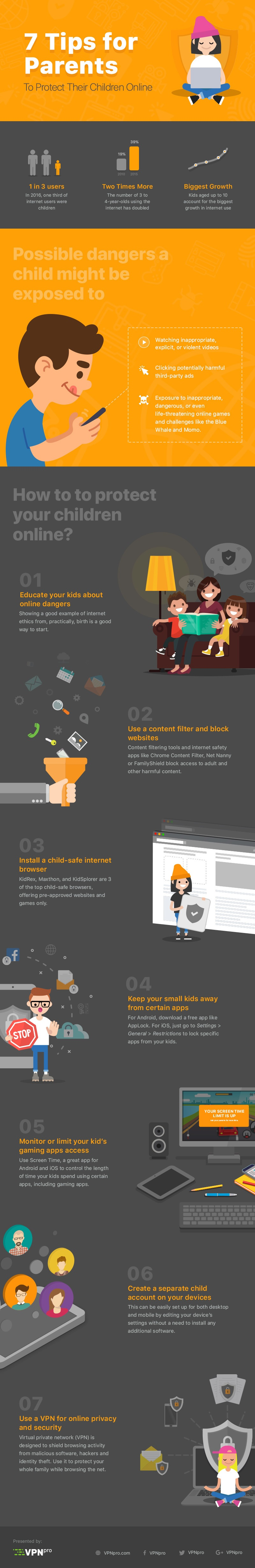 Internet Safety For Kids: 7 Tips For Parents Infographic