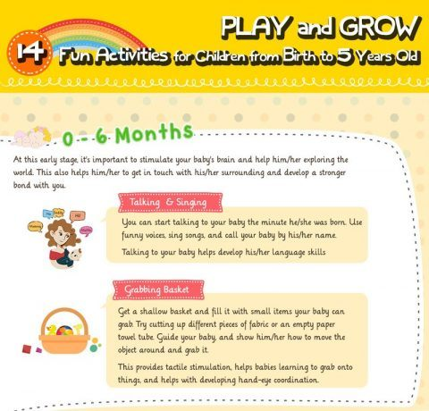 14 Great Activities for Your Children from Birth to 5 Year Old Infographic
