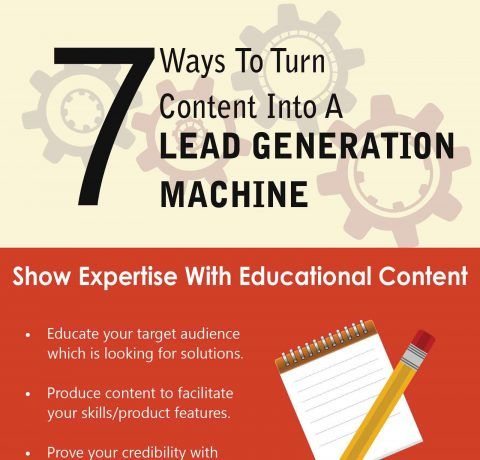 7 Ways To Turn Content Into A Lead Generation Machine Infographic