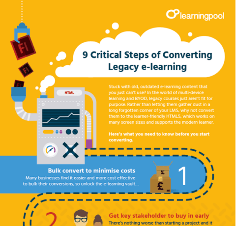 9 Critical Steps of Converting Legacy eLearning Infographic