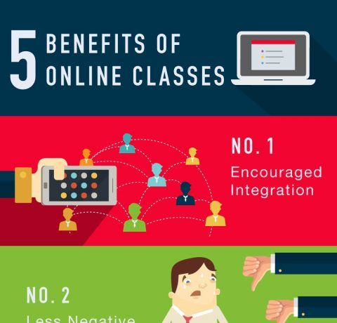 5 Benefits to Attending Classes Online Infographic