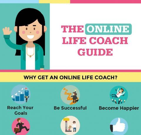 The Online Life Coach Guide Infographic