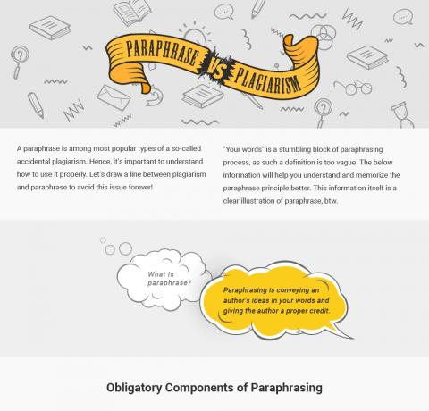 Paraphrase Vs Plagiarism Infographic