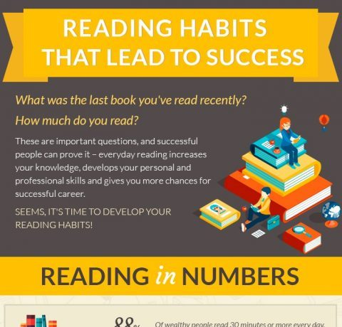 Reading Habits that Lead to Success Infographic