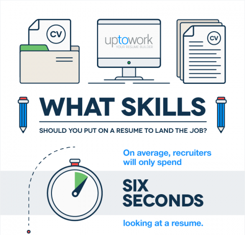 The Best Skills to Put on a Resume Infographic