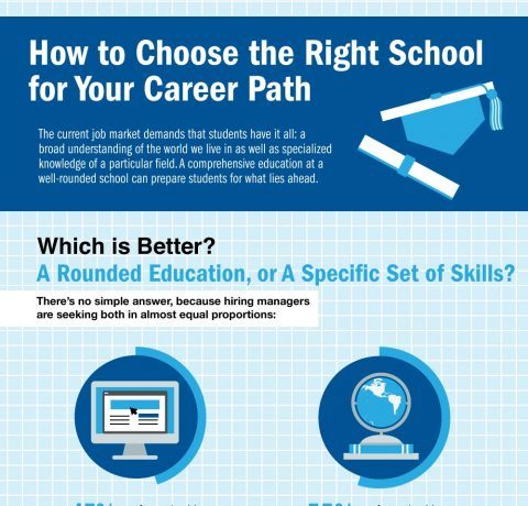 Choosing the Right School for Your Career Path Infographic