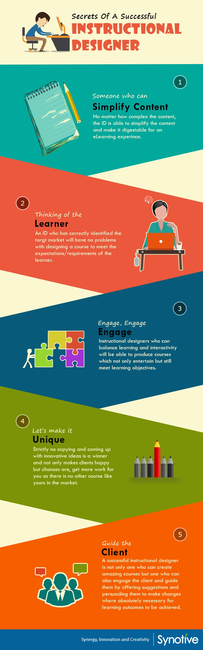 Secrets of a Successful Instructional Designer Infographic