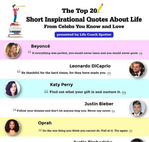 Learn How to Be Successful from Inspirational Celebrity Quotes Infographic