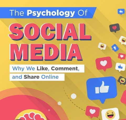 Psychology Of Social Networks: What Makes Us addicted? Infographic