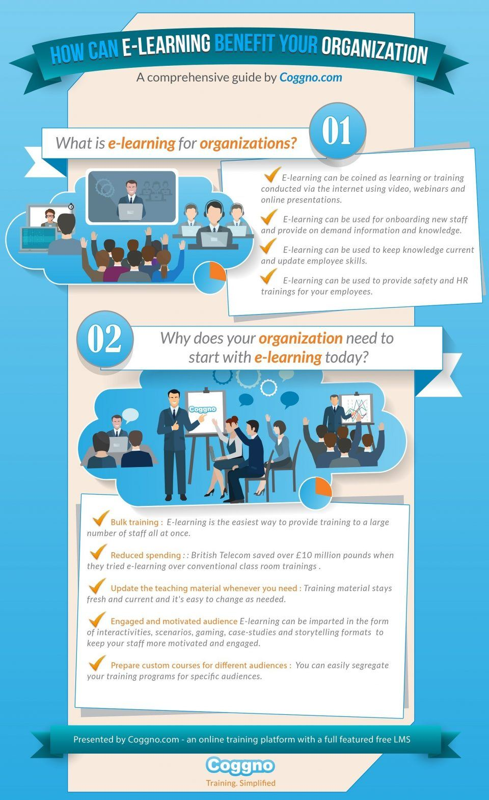 How eLearning Can Benefit Your Organisation Infographic