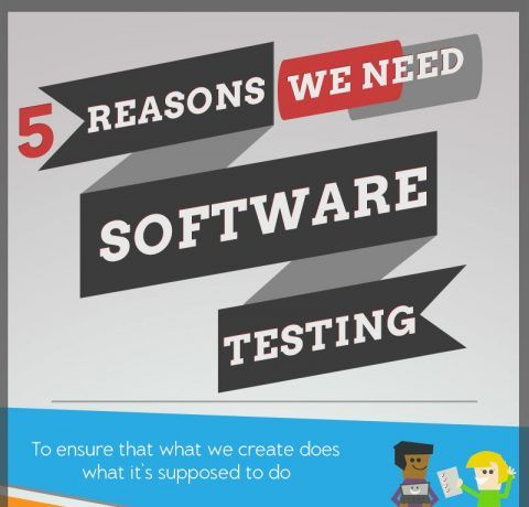 5 Reasons We Need for Software Testing Infographic