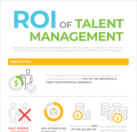 The ROI Of Talent Management Infographic
