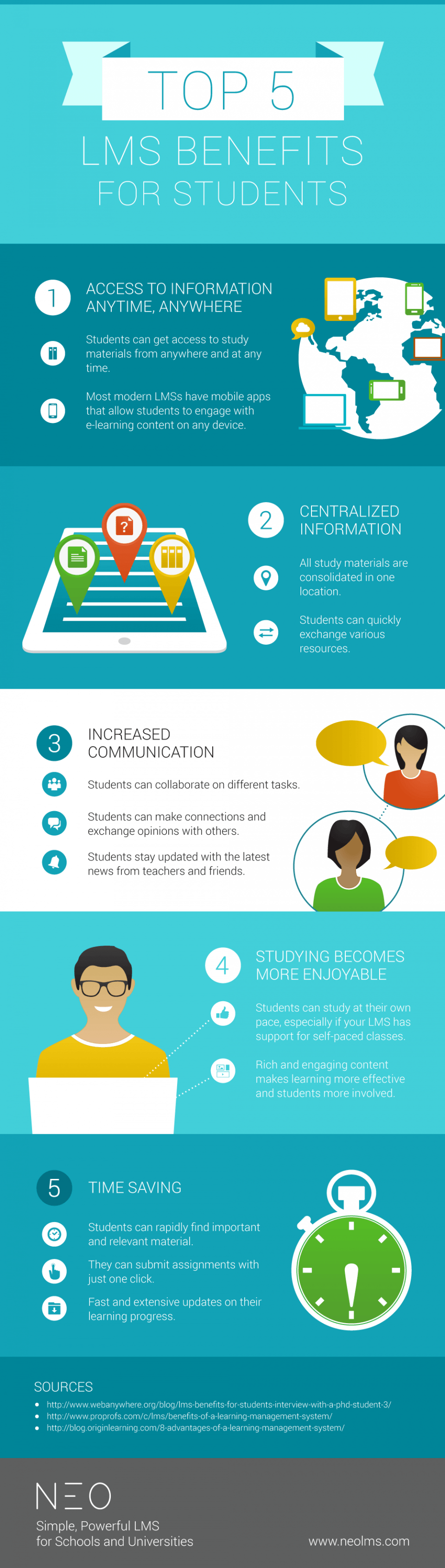 Top 5 LMS Benefits for Students Infographic