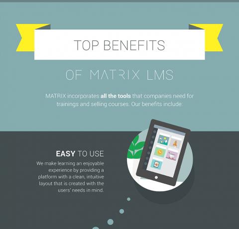 Top Benefits of MATRIX LMS Infographic