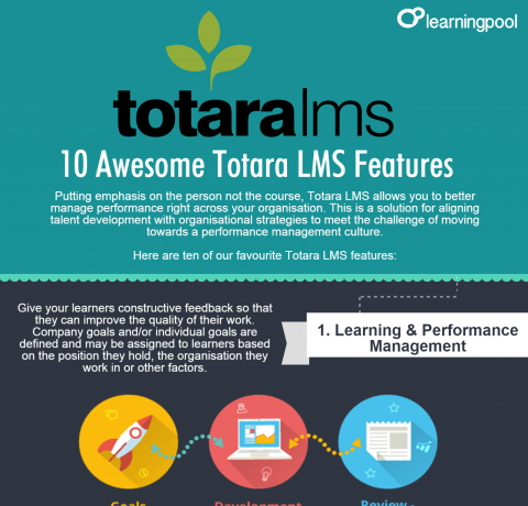 10 Awesome Totara LMS Features Infographic