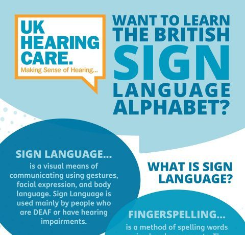 Learn the British Sign Language Alphabet Infographic