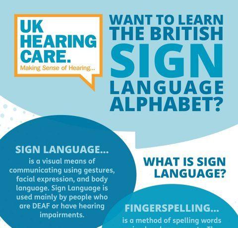 Learn the British Sign Language Alphabet Infographic