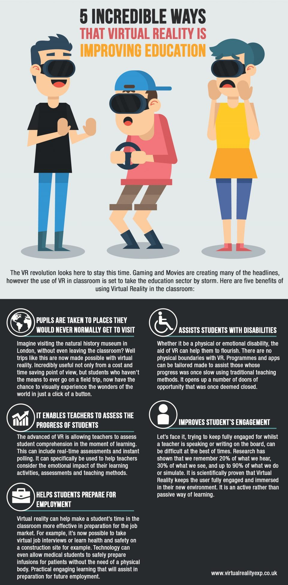 Virtual Reality In The Classroom Infographic