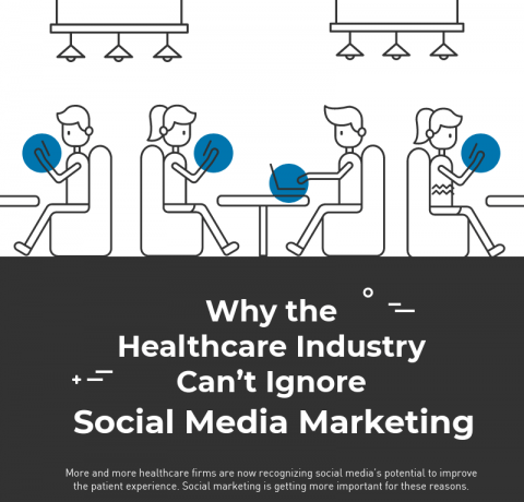 Why The Healthcare Industry Can't Ignore Social Media Marketing Infographic